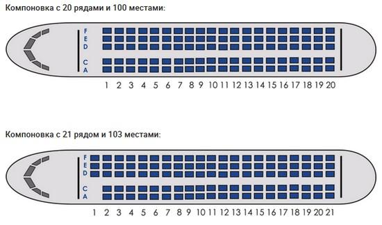 схема sukhoi superJet 100